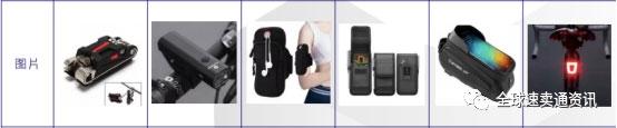 Lazada&Shopee的热销产品,运动户外类目快速增长