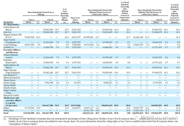 拉美跨境支付平台DLocal拟美股上市,估值达50亿美元